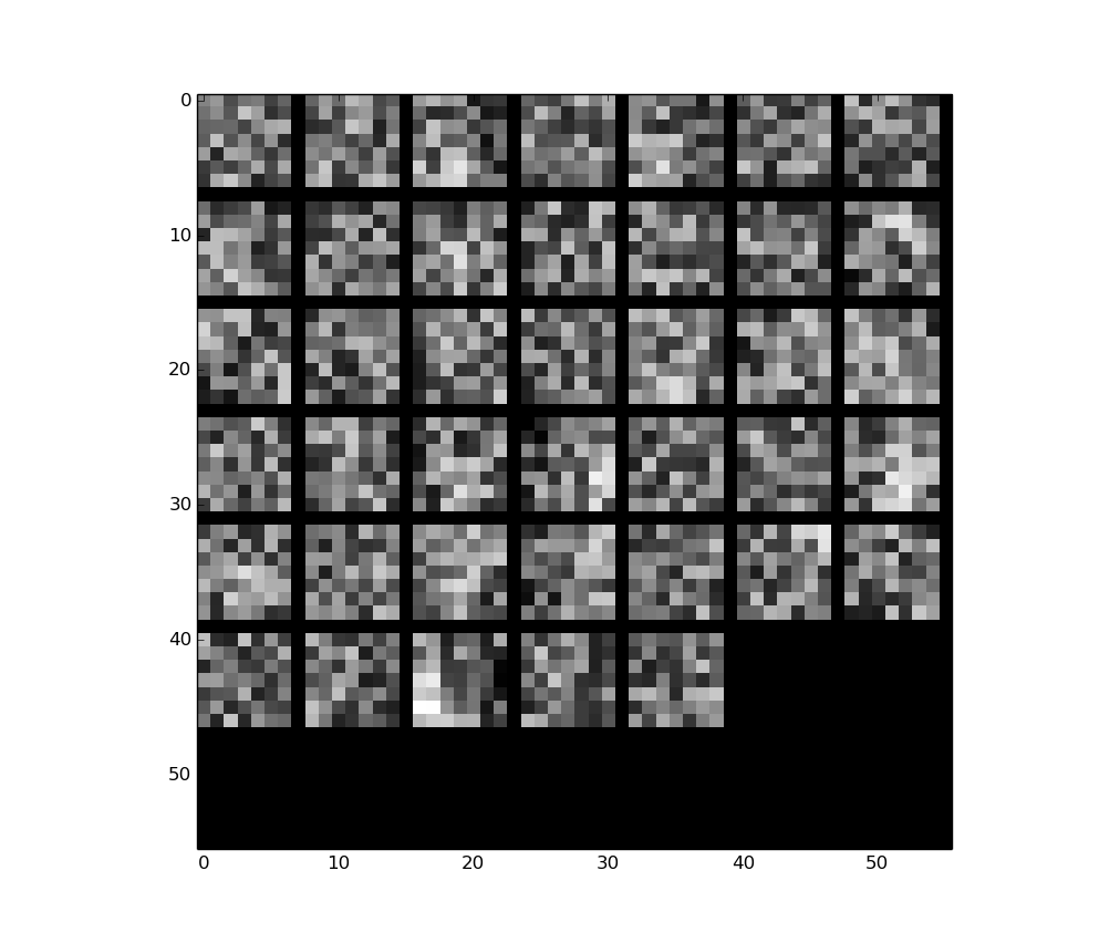 Filters of the 1st convolutional layer